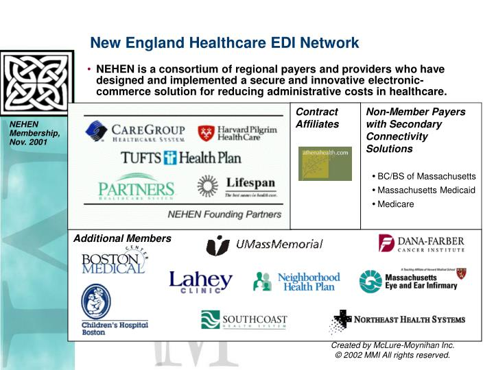 New England Healthcare EDI Network