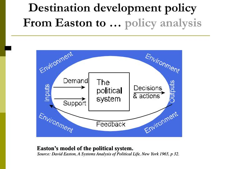 david easton political system process Professor david easton: influential political scientist the collection of vast amounts of data without a systematic explanation of the political process what was needed, he argued, was a general theory of politics, applying to all types of system across time and place.