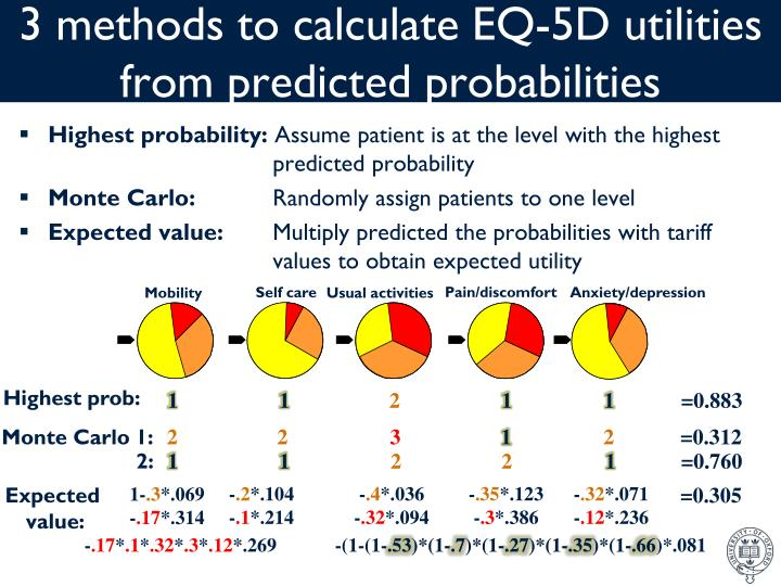 3 methods to calculate eq 5d utilities from predicted probabilities