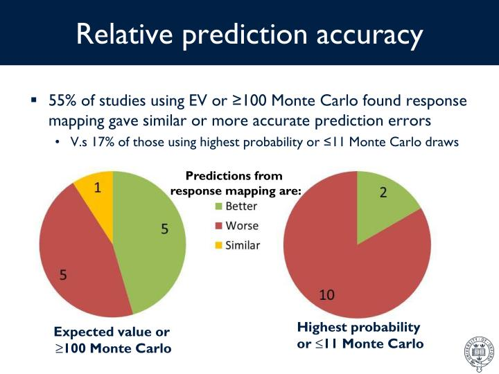 Relative prediction accuracy
