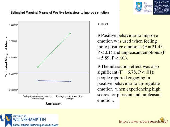 ppt variability in emotions and emotion regulation powerpoint