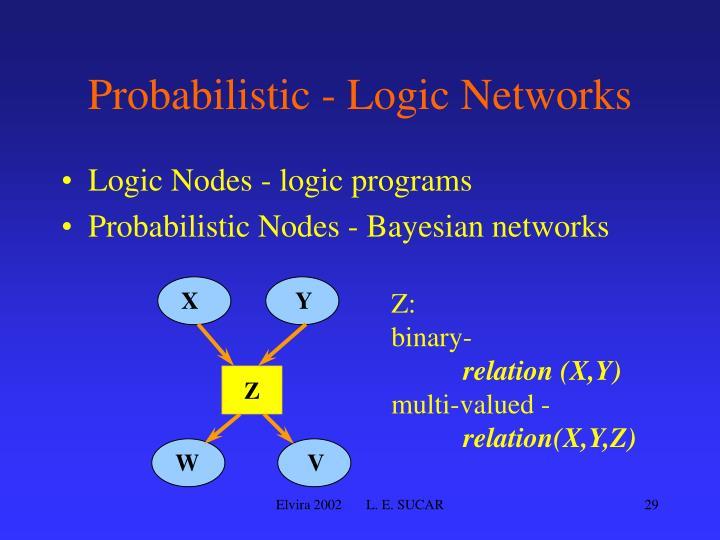 Probabilistic - Logic Networks