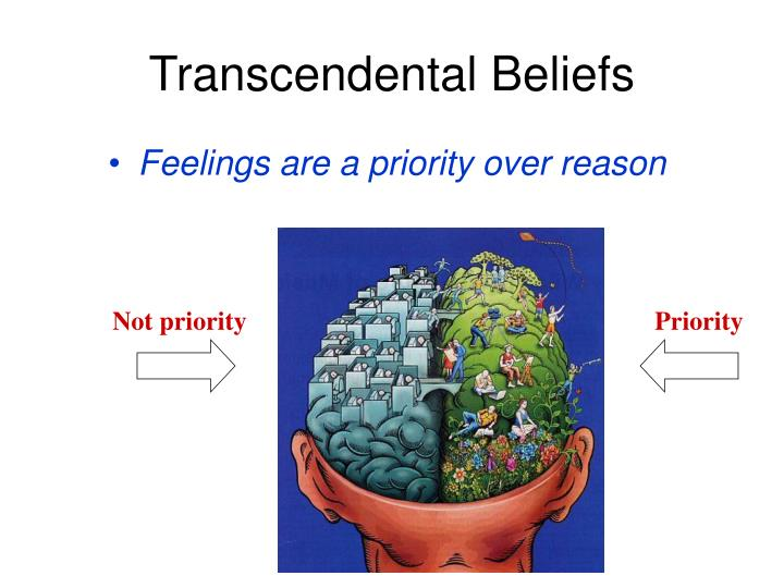 transcendental beliefs Much of transcendental thinking comes from german idealism and the writings of immanuel kant, the philosopher generally seen as laying the foundation of all modern philosophy kant used the term transcendental to describe those a priori (nonanalytic) elements involved in empirical experience.