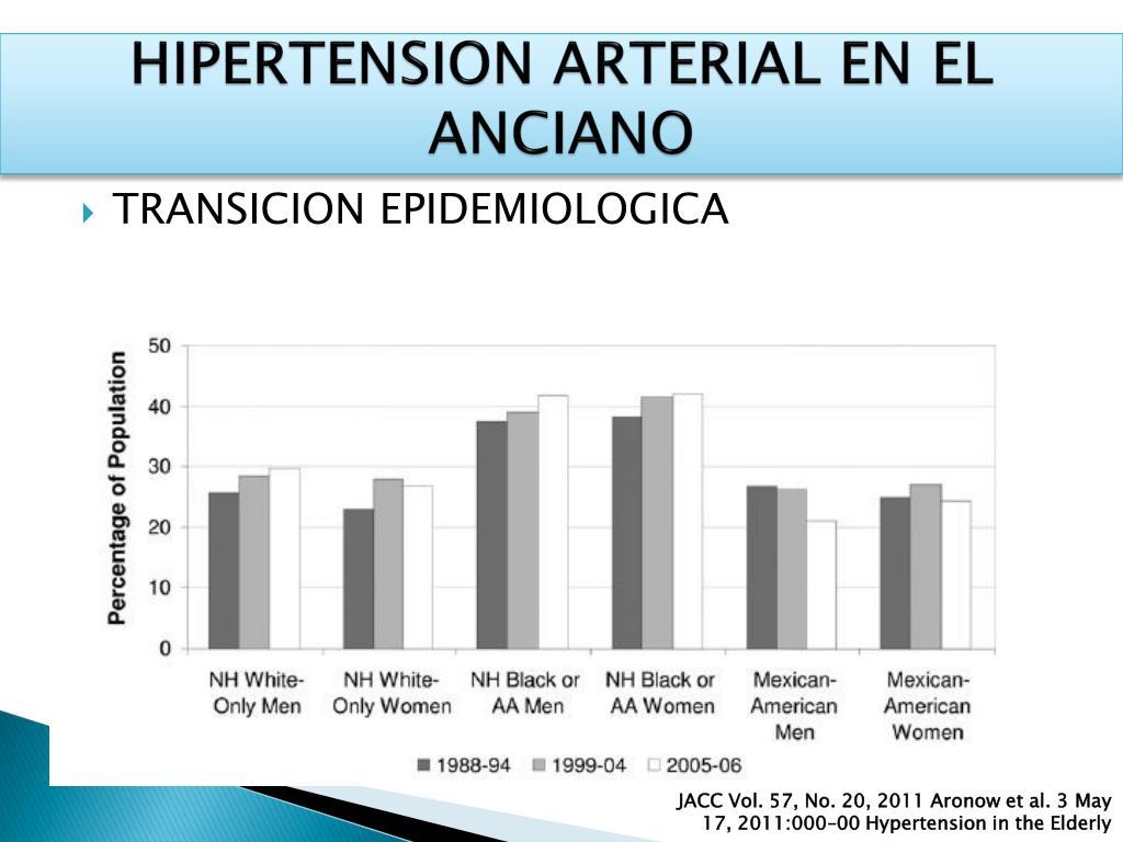 Tu tienes hipertensión pulmonar persistente ?