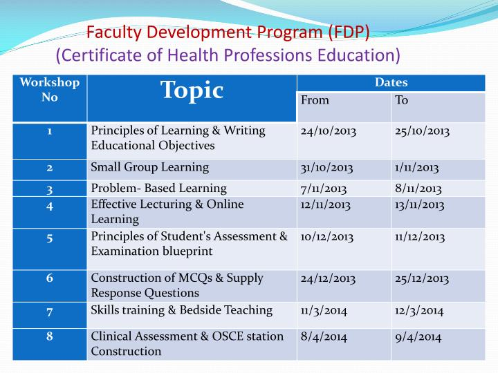 Faculty Development Program (FDP)