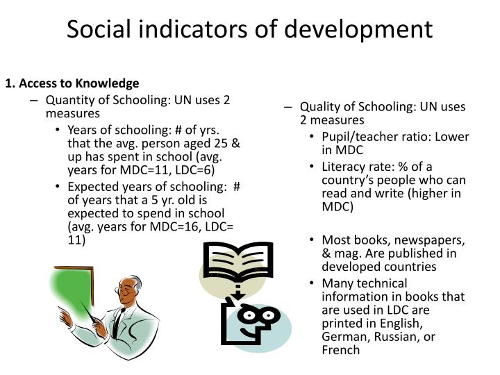Social indicators of development