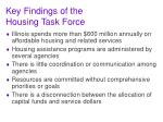 key findings of the housing task force