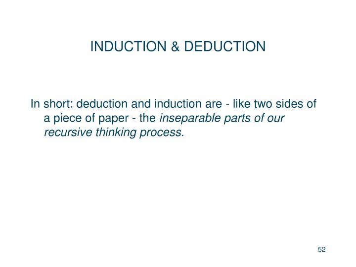 INDUCTION & DEDUCTION