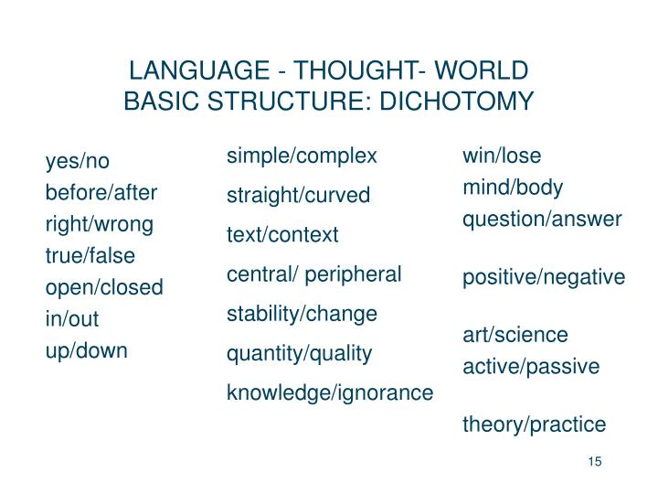 LANGUAGE - THOUGHT- WORLD