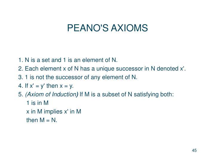 PEANO'S AXIOMS