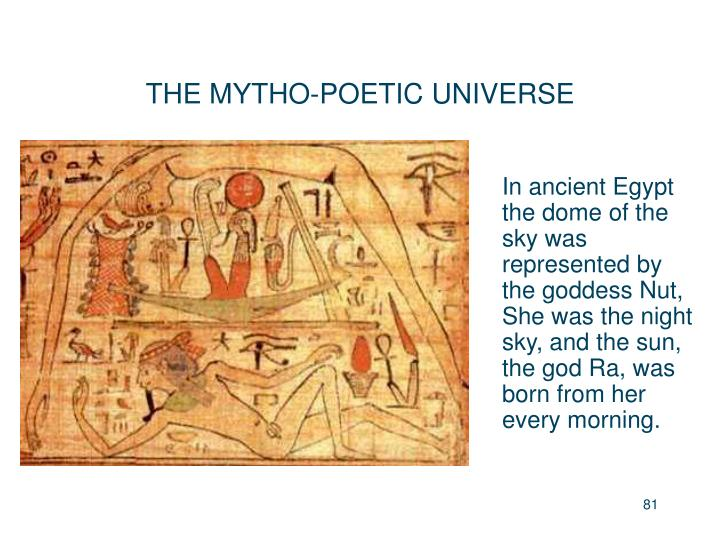 In ancient Egypt the dome of the sky was represented by the goddess Nut, She was the night sky, and the sun, the god Ra, was born from her every morning.