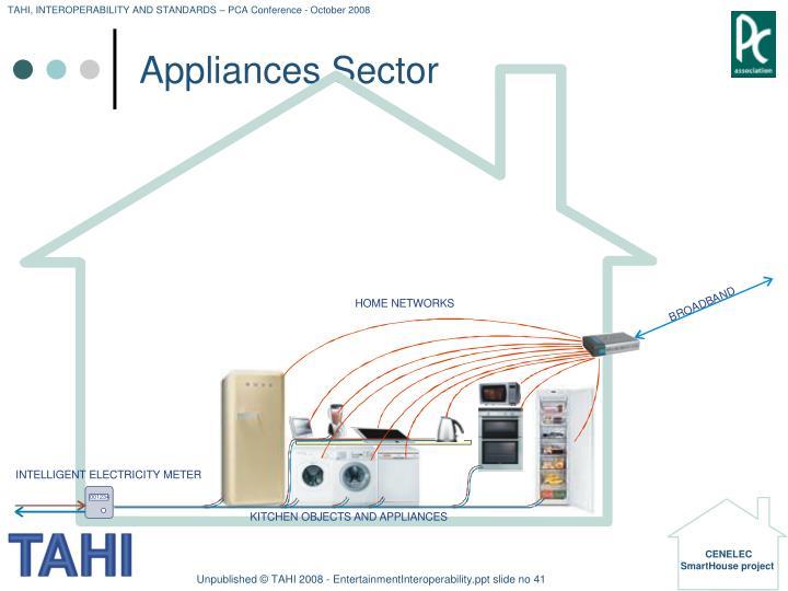 Appliances Sector