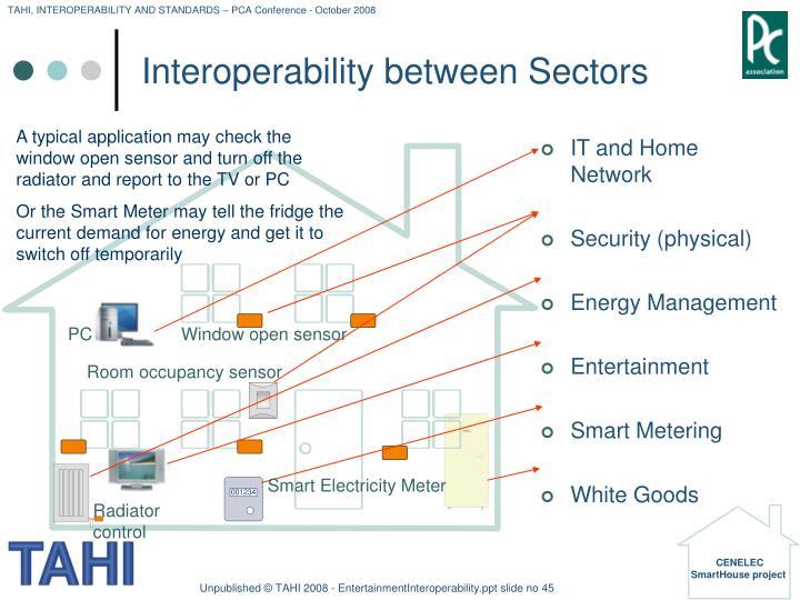Interoperability between Sectors