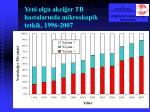 yeni olgu akci er tb hastalar nda mikroskopik tetkik 1996 2007