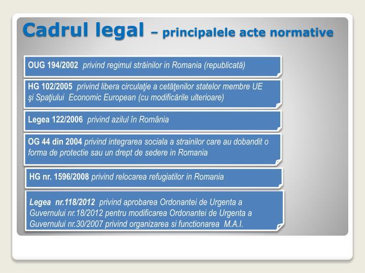 Cadrul legal principalele acte normative