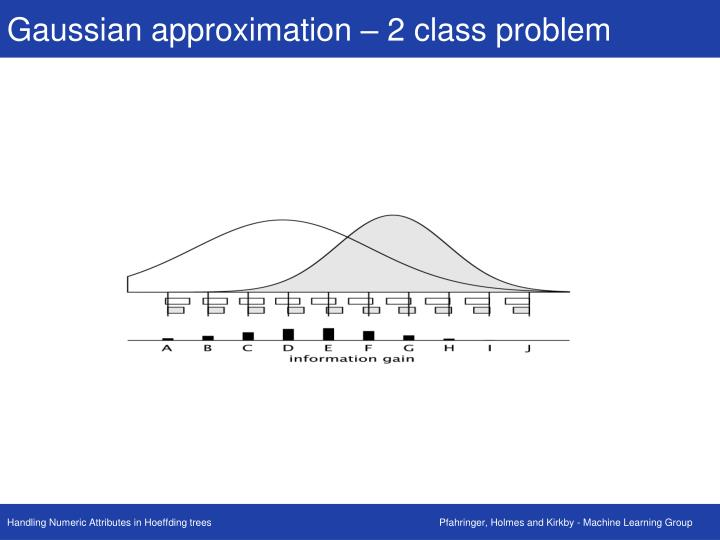 Gaussian approximation – 2 class problem
