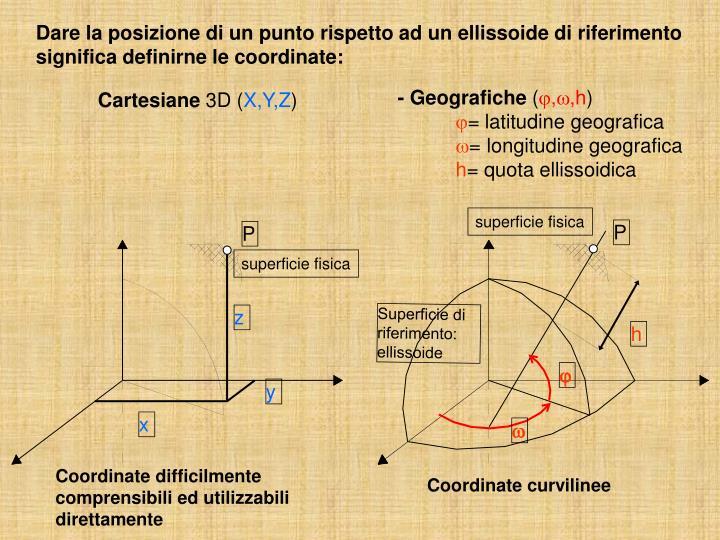 Dare la posizione di un punto rispetto ad un ellissoide di riferimento significa definirne le coordinate: