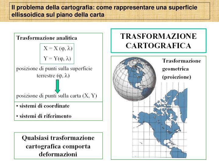 Il problema della cartografia: come rappresentare una superficie ellissoidica sul piano della carta