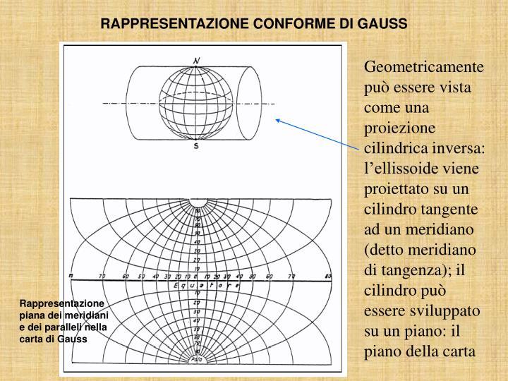 RAPPRESENTAZIONE CONFORME DI GAUSS