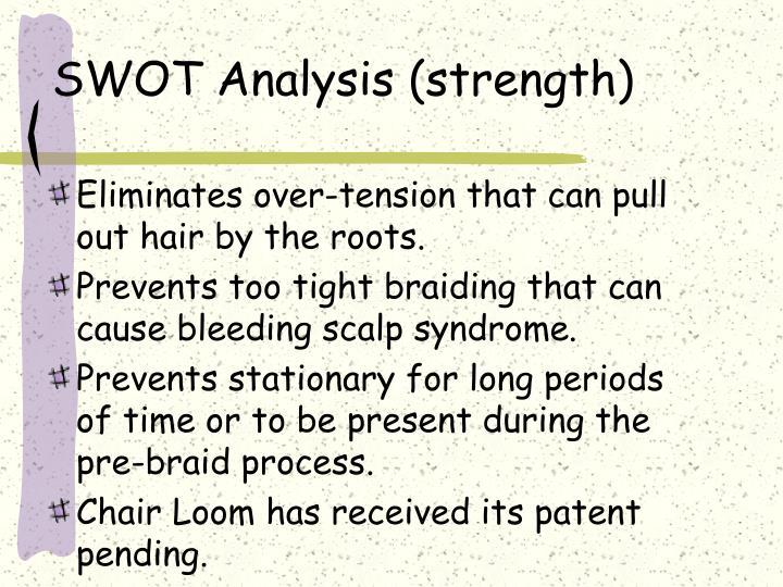 SWOT Analysis (strength)