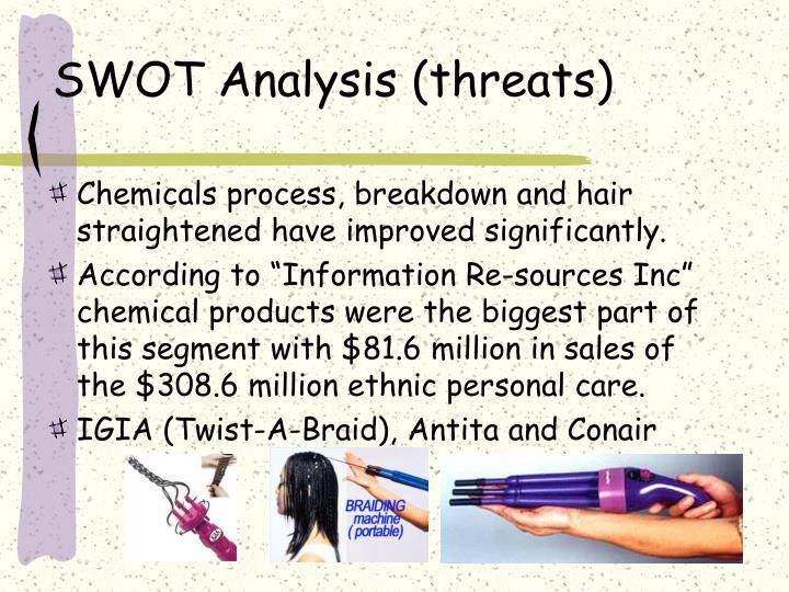 SWOT Analysis (threats)