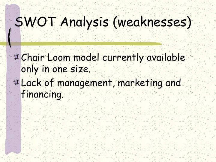 SWOT Analysis (weaknesses)