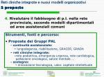 reti cliniche integrate e nuovi modelli organizzativi 5 proposte4