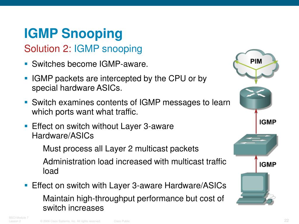 PPT - IP Multicasting: IGMP and Layer 2 Issues PowerPoint