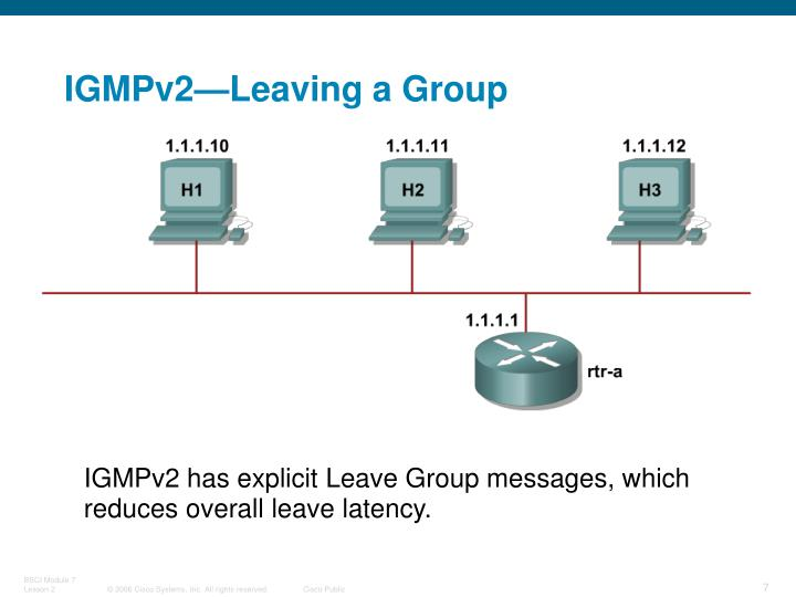 IGMPv2—Leaving a Group