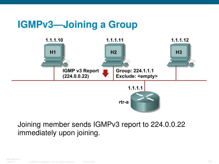 Joining member sends IGMPv3 report to 224.0.0.22 immediately upon joining.