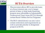 suta overview