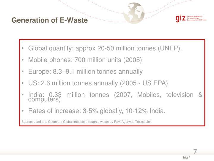 Generation of E-Waste