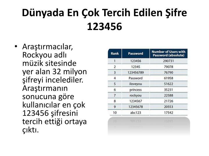 D nyada en ok tercih edilen ifre 123456