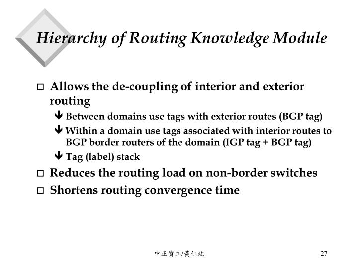 Hierarchy of Routing Knowledge Module