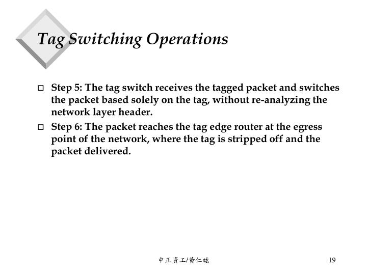 Tag Switching Operations