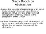 grady booch on abstraction1