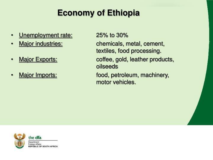 Economy of Ethiopia