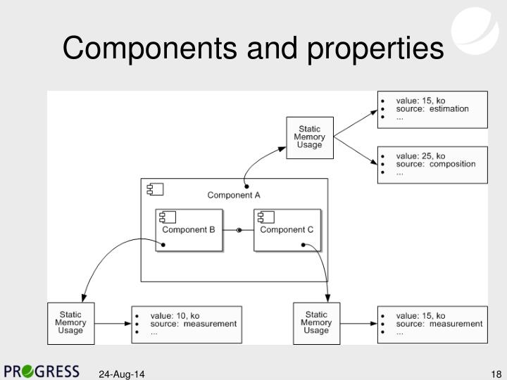 Components and properties