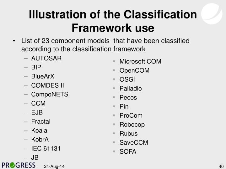 Illustration of the Classification Framework use