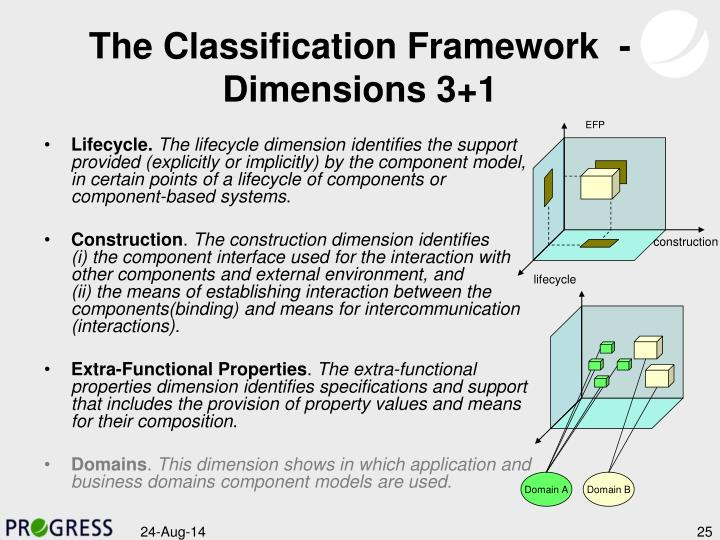 The Classification Framework  - Dimensions 3+1
