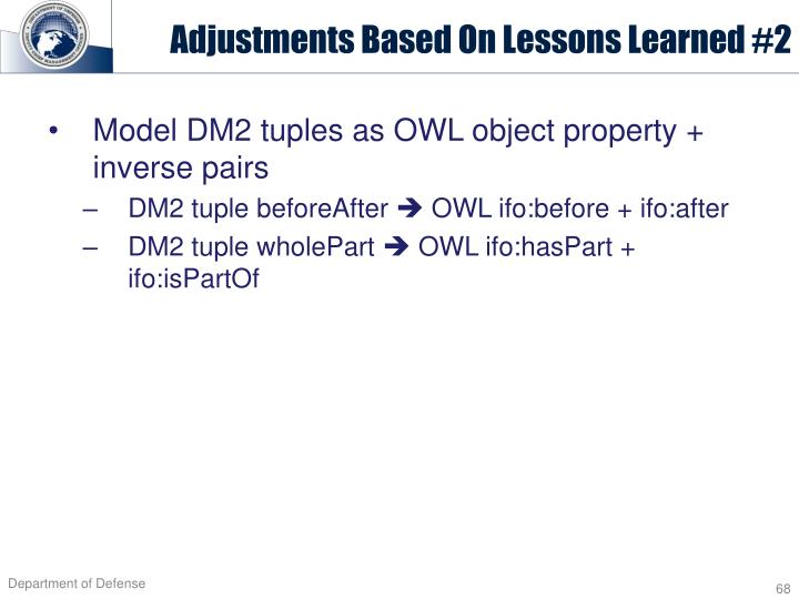 Adjustments Based On Lessons Learned #2