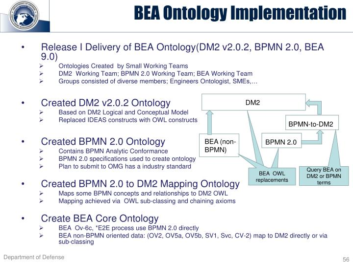 Release I Delivery of BEA Ontology(DM2 v2.0.2, BPMN 2.0, BEA 9.0)