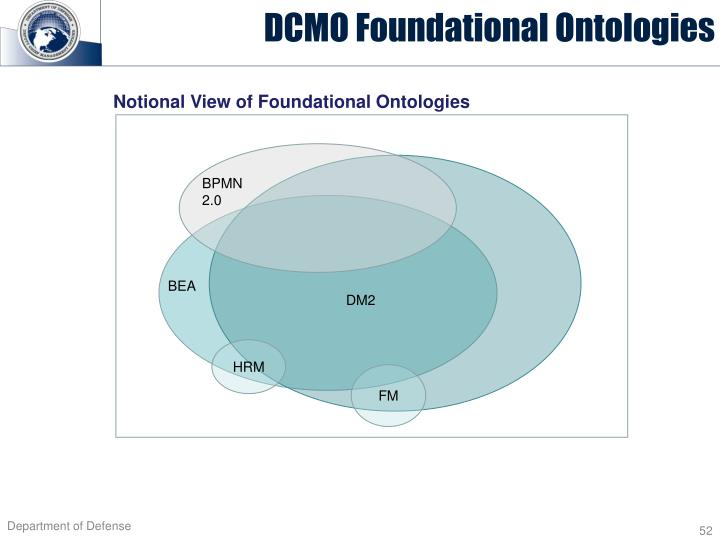 DCMO Foundational