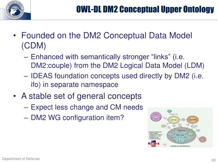 Founded on the DM2 Conceptual Data Model (CDM)