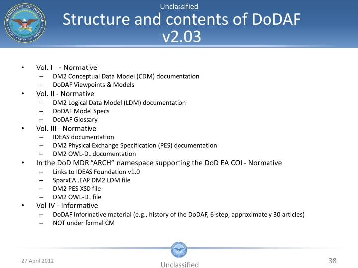 Structure and contents of DoDAF v2.03