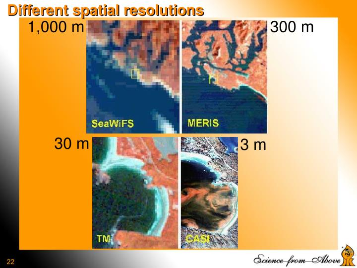 Different spatial resolutions