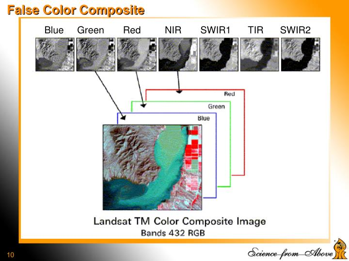 False Color Composite
