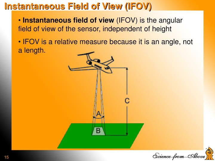 Instantaneous Field of View (IFOV)