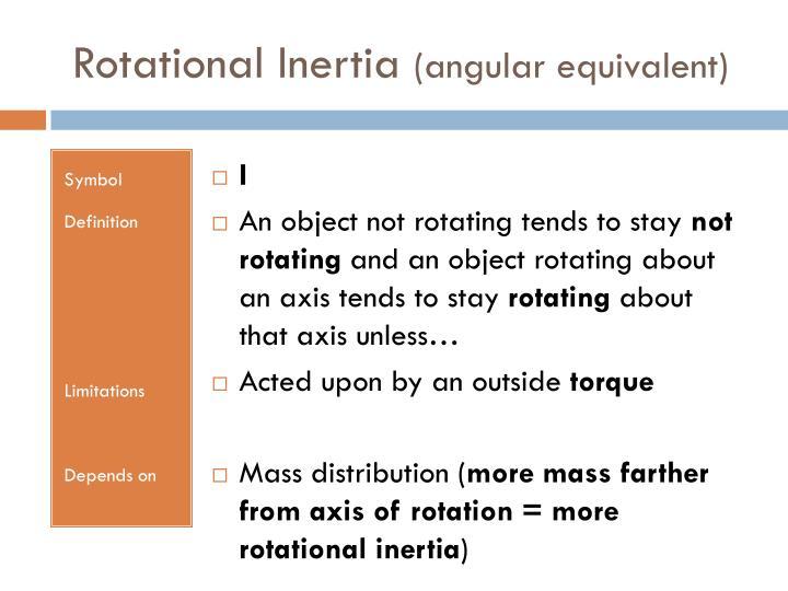 Rotational inertia angular equivalent