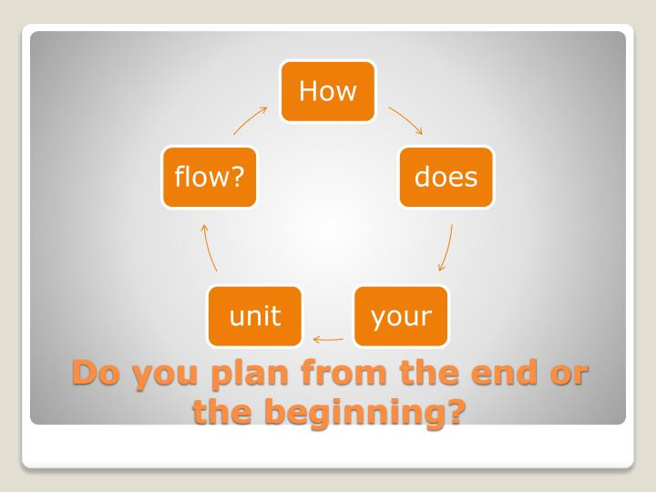 Do you plan from the end or the beginning?
